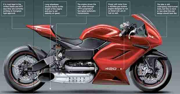 New MTT Y2K Turbine Bike