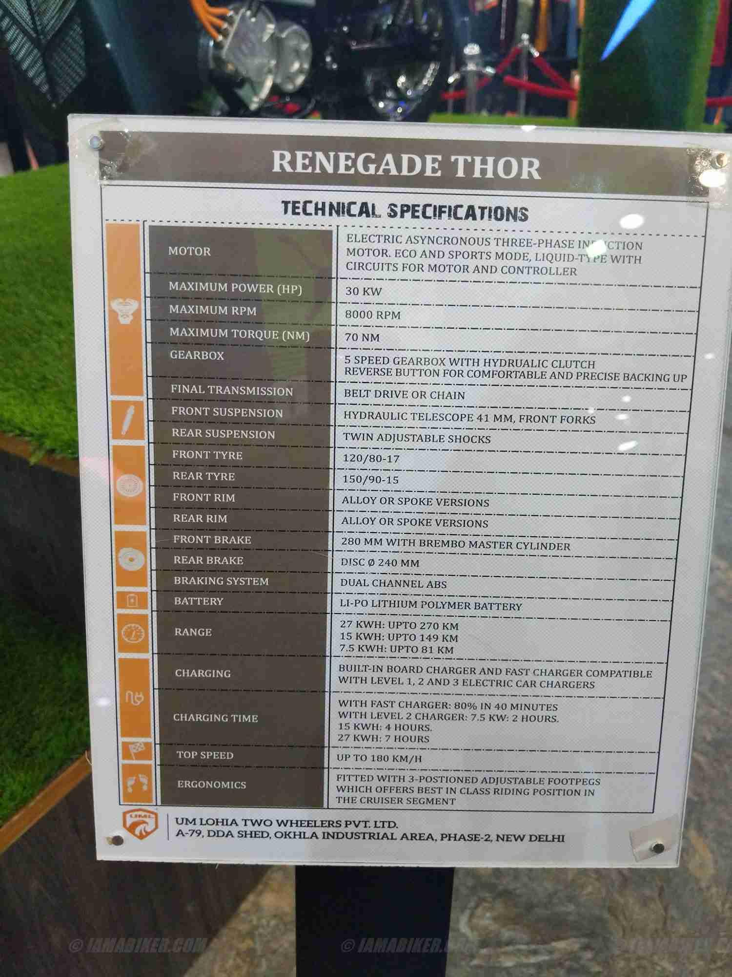 UM Renegade Thor