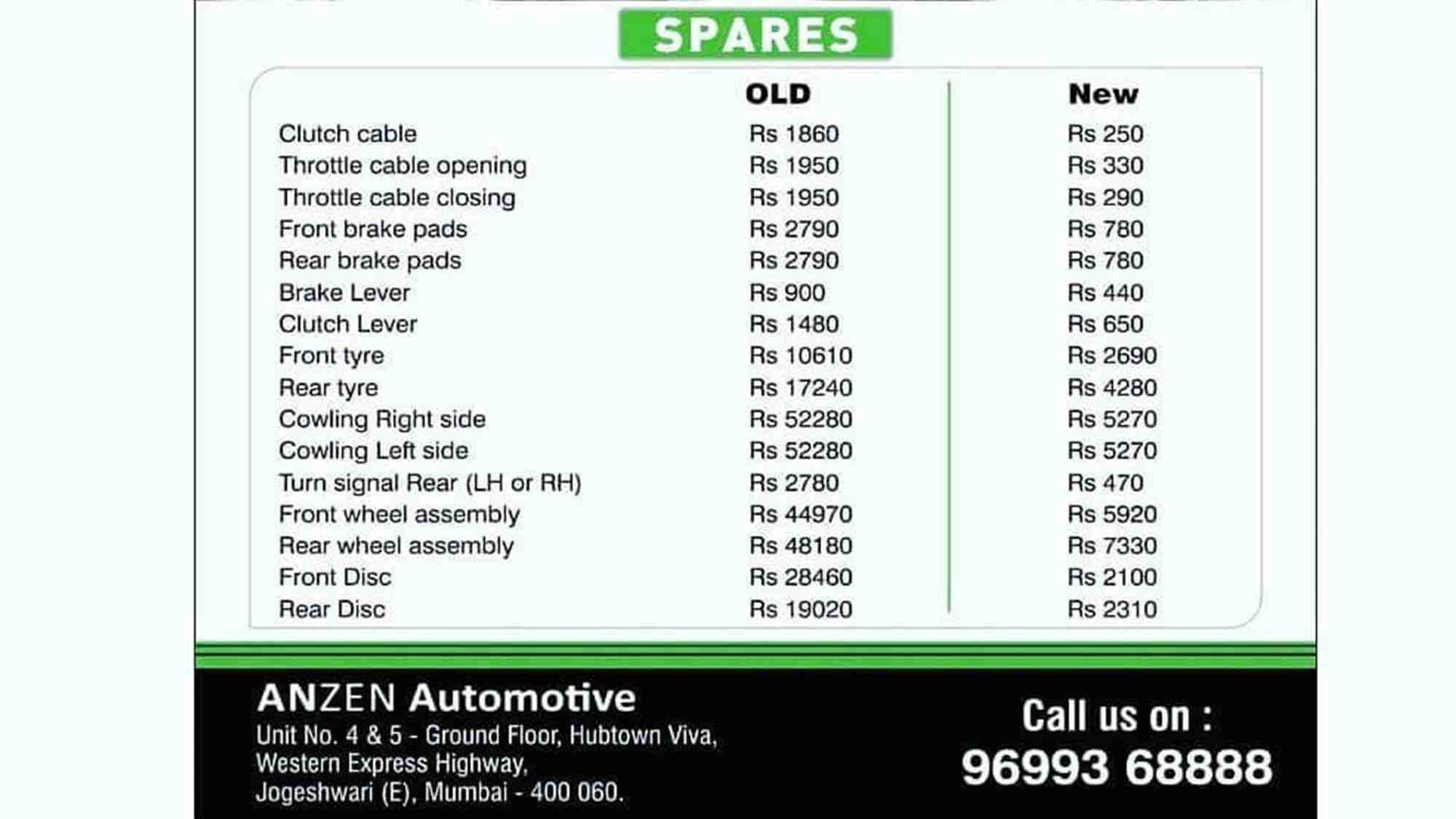 Ninja 300 spares price list