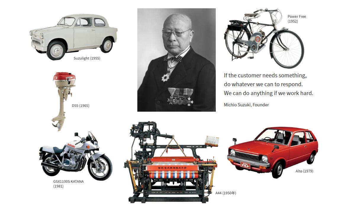 SUZUKI is now 100 years old!