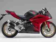 2020 Honda CBR250RR