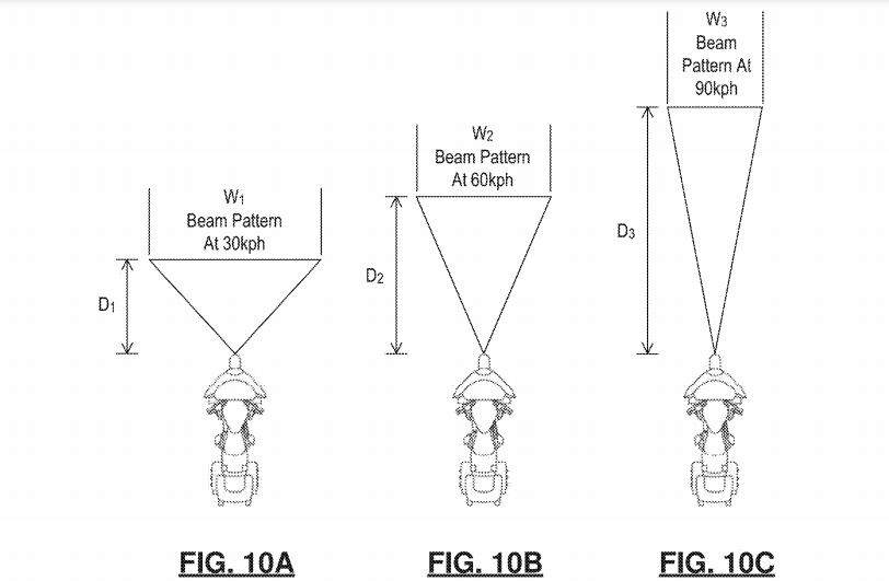 Indian Motorcycle Speed-Adaptive Cornering Headlamps Patent Images