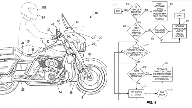 Harley-Davidson Radar Tech Patents