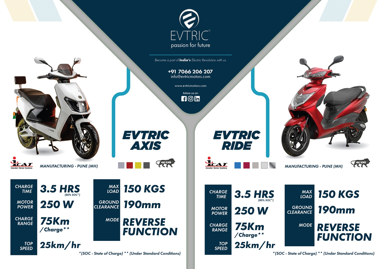 EVTRIC Motors EVTRIC AXIS and EVTRIC RIDE